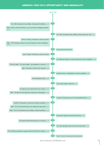 Timeline - AQA America, 1920–1973: Opportunity and Inequality