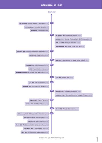 Timeline - CIE Germany, 1918 - 1945