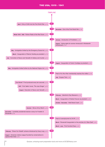 Timeline - CIE The United States, 1919 - 1941