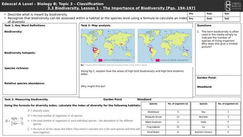 Edexcel Biology B A Level. Topic 3 - Classification. 3.3 Biodiversity