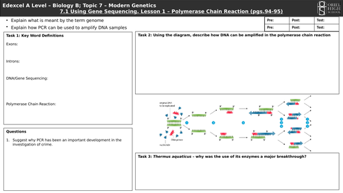 Edexcel Biology B A Level. Topic 7 - Modern Genetics. 7.1 Using Gene Sequencing