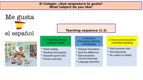 Spanish  Opinions on school subjects Part 1