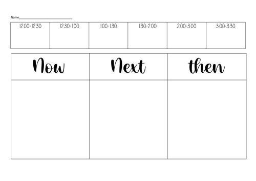 SEN Now, Next, Then PM Chart (Editable)