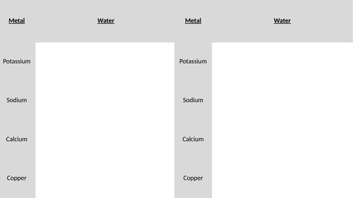 Metals and Water (C4.4)