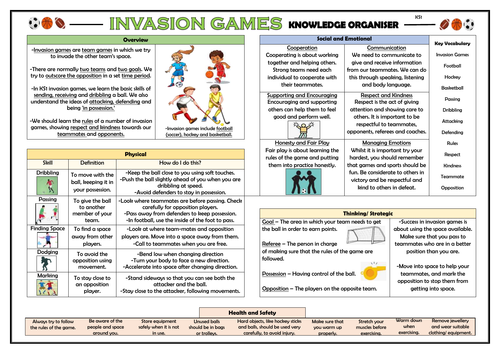 PE Invasion Games - KS1 Knowledge Organiser!