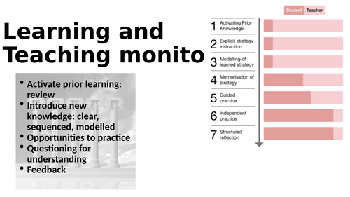 Visualising teaching and learning theories