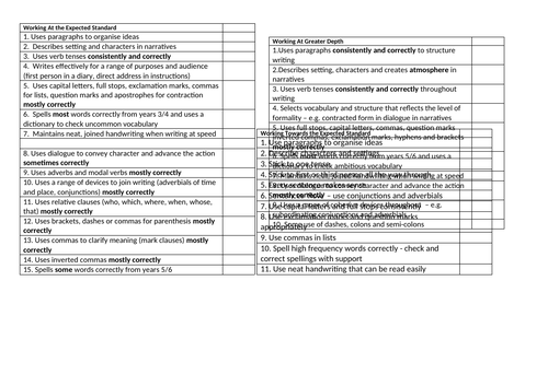 Writing Objective Tick Sheets To Support Assessments in Upper Key Stage 2