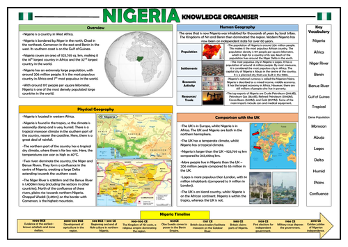 Nigeria Knowledge Organiser - Geography Place Knowledge!