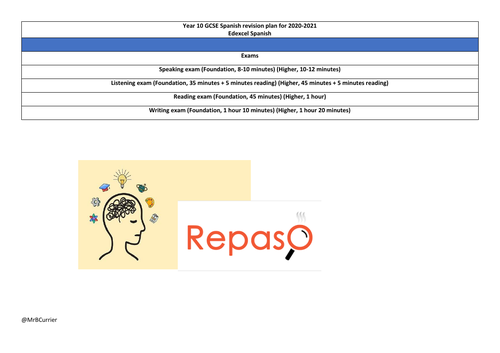 GCSE YR10 Spanish revision timeline