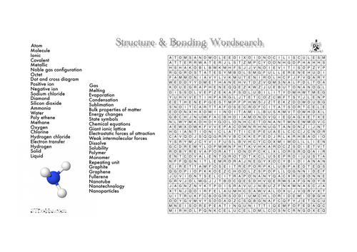 GCSE chemistry structure & bonding wordsearch