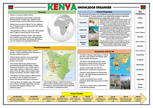 Kenya Knowledge Organiser - Geography Place Knowledge!