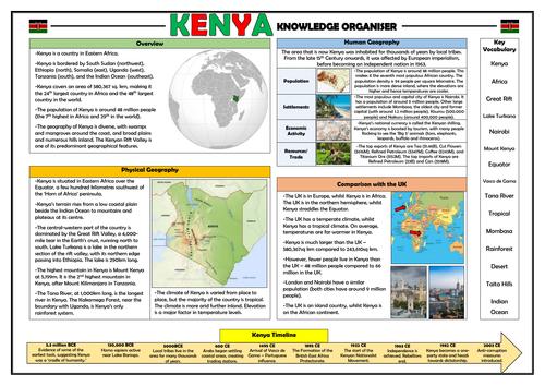 Kenya Knowledge Organiser - Geography Place Knowledge!