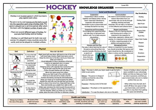 Hockey - Lower KS2  PE Knowledge Organiser!