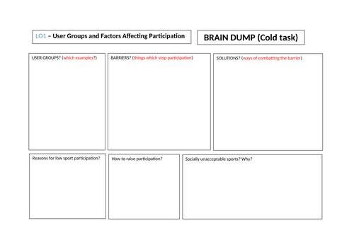 Revision task sheets for OCR Sport Studies RO51 x4 (exam unit)