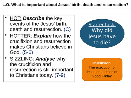 WJEC GCSE RE - The Birth, Death and Resurrection of Jesus - Unit One - Christianity B & T