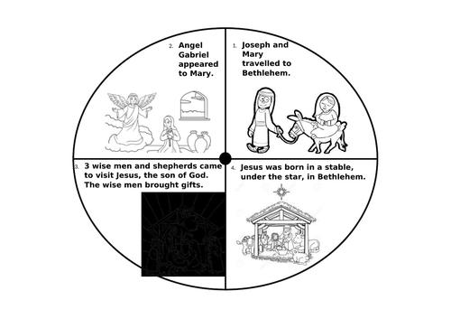 Nativity Story Wheel Activity