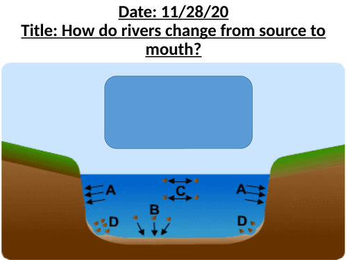 How do rivers change from source to mouth?