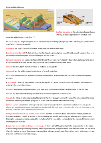Geography CIE AS Questions with Mark scheme covering all possible questions for Rocks and Weathering