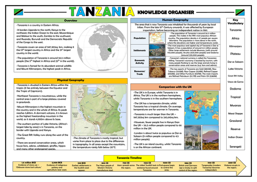 Tanzania Knowledge Organiser - Geography Place Knowledge!