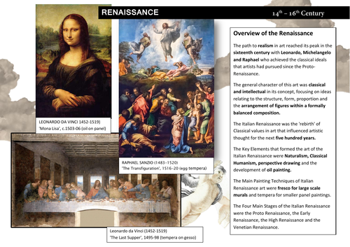 Renaissance Activity Sheet