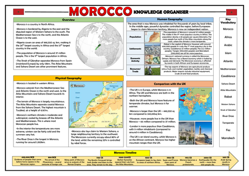 Morocco Knowledge Organiser - Geography Place Knowledge!