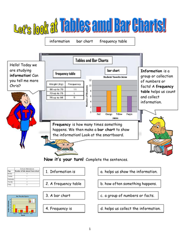Frequency Tables and Bar Charts!