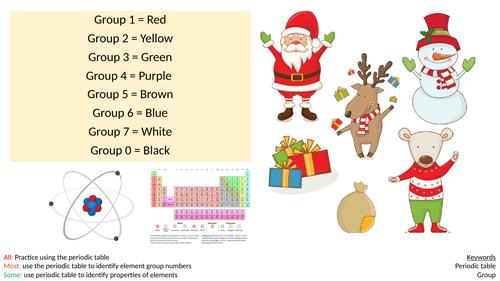 KS3 Christmas Science Lesson