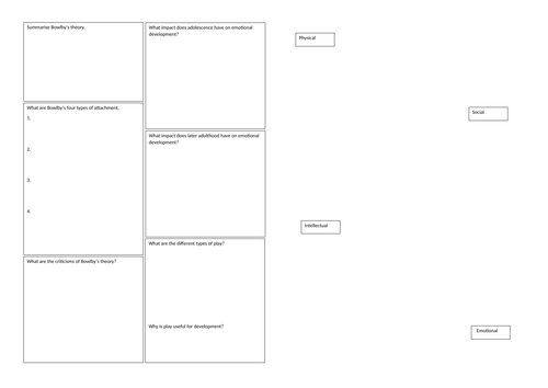 LEVEL 3 - UNIT 1 REVISION GUIDES AND EXAM RESOURCES - STUDENT ISOLATION PACK