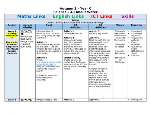 5 week KS2 Evolution and Inheritance planning