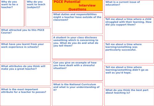 PGCE/ITT Potential Questions Grid