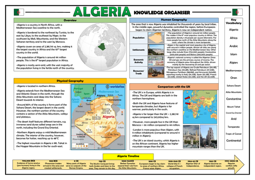 Algeria Knowledge Organiser - Geography Place Knowledge!