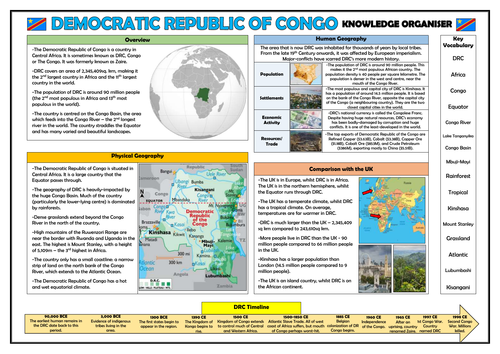 Democratic Republic of Congo Knowledge Organiser - Geography Place Knowledge!