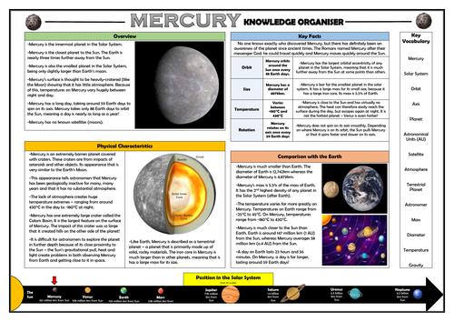 Mercury Knowledge Organiser!