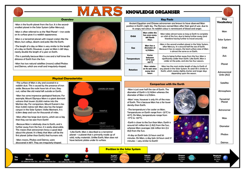 Mars Knowledge Organiser!
