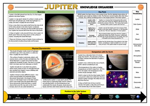 Jupiter Knowledge Organiser!