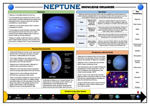 Neptune Knowledge Organiser!