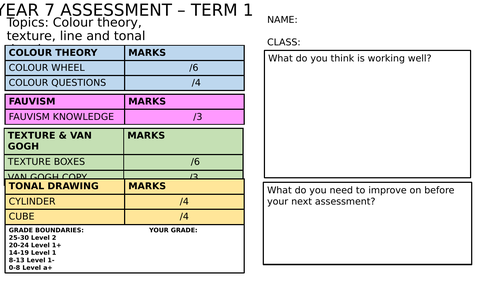 Year 7 Assessment - Term 1