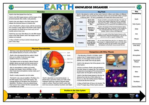 Planet Earth Knowledge Organiser!