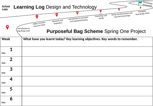 Learning Log and curriculum map/learning journey