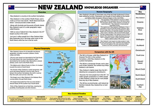 New Zealand Knowledge Organiser - Geography Place Knowledge!