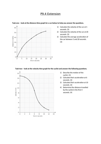 AQA GCSE Physics (9-1) P9.4 Analysing motion graphs FULL LESSON