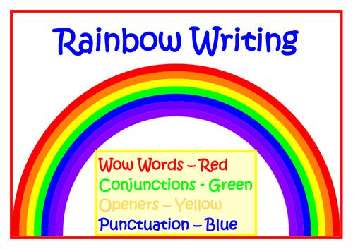 Rainbow Writing Mat - Fully Editable