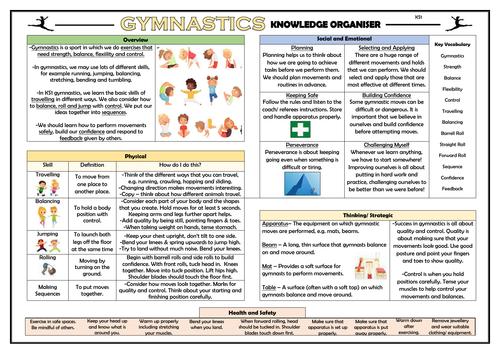Gymnastics - KS1 PE Knowledge Organiser!