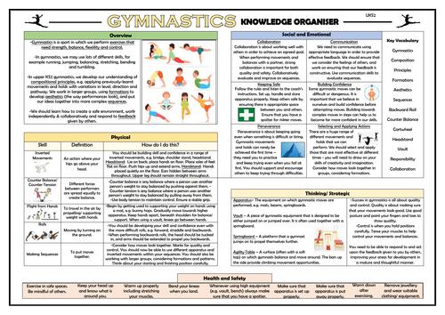 Gymnastics - Upper KS2 PE Knowledge Organiser!