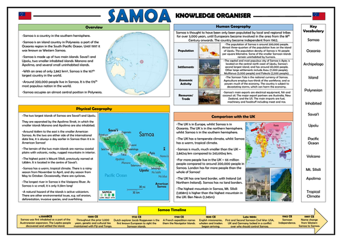 Samoa Knowledge Organiser - Geography Place Knowledge!