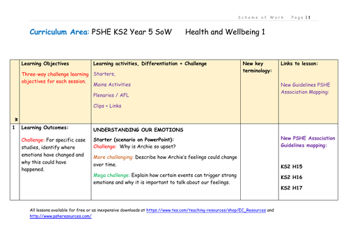 Health and Wellbeing 1 Scheme of Work Year 5 PSHE