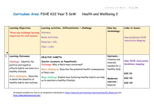 Health and Wellbeing 2 Scheme of Work Year 5 PSHE