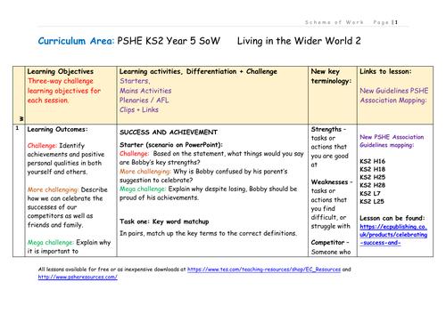 Living in the Wider World 2 Scheme of Work Year 5 PSHE