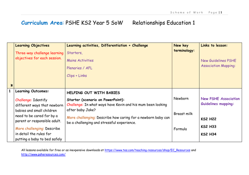 Relationships Education 1 Scheme of Work Year 5 PSHE