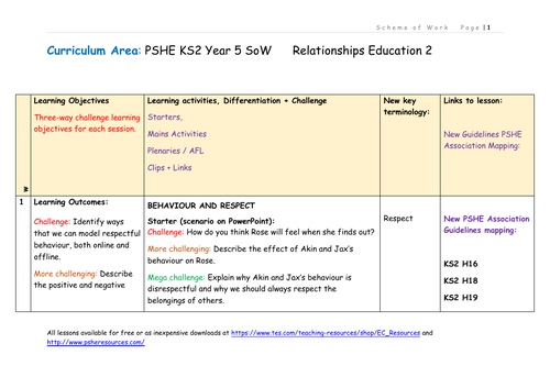 Relationships Education 2 Scheme of Work Year 5 PSHE